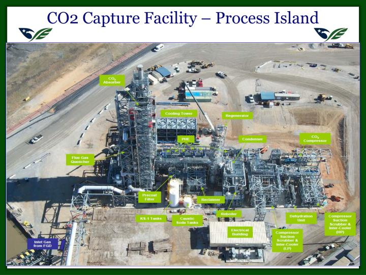 CO2 Capture Facility – Process Island