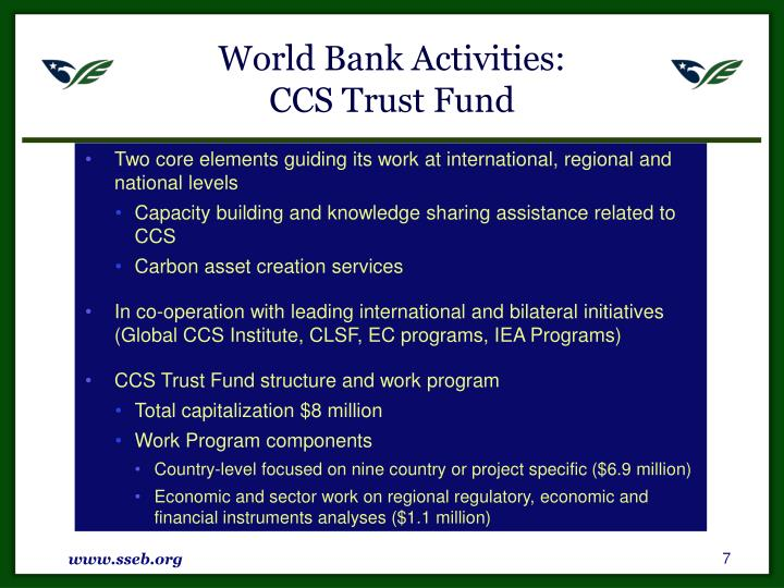 World Bank Activities: