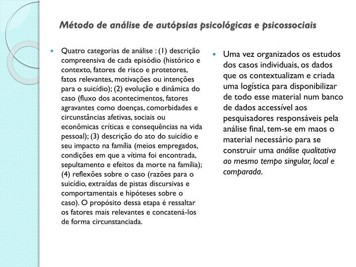 Método de análise de autópsias psicológicas e psicossociais