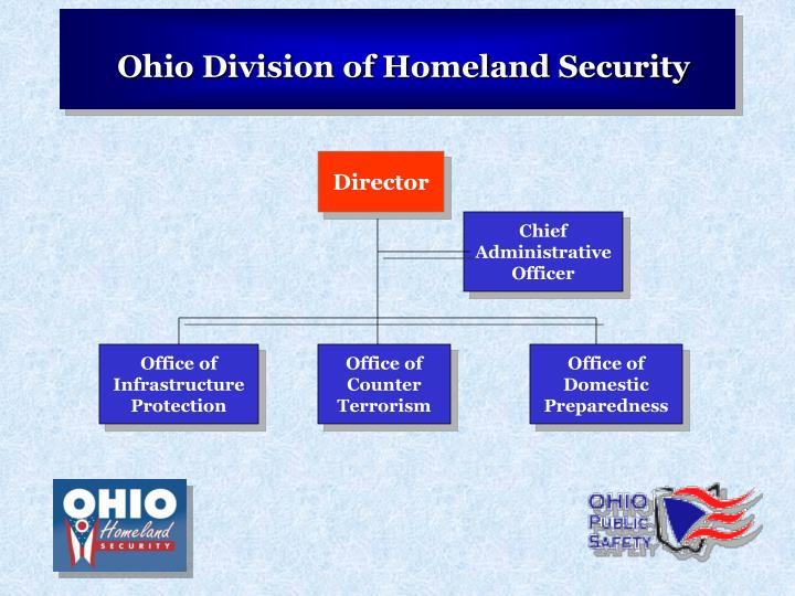 Ohio Division of Homeland Security