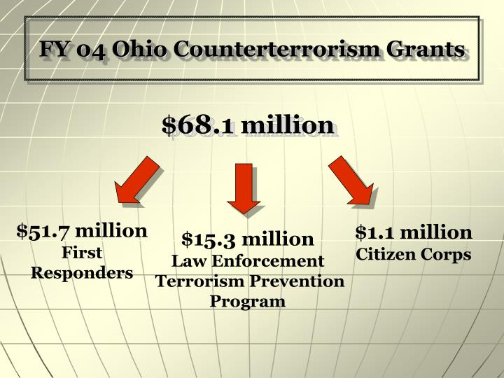 FY 04 Ohio Counterterrorism Grants