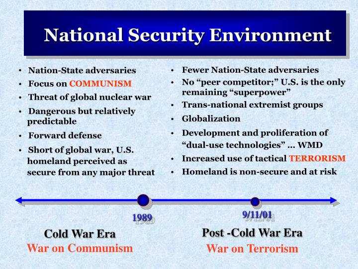 National Security Environment