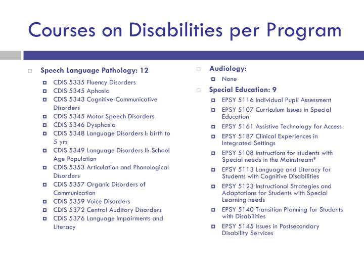 Courses on Disabilities per Program