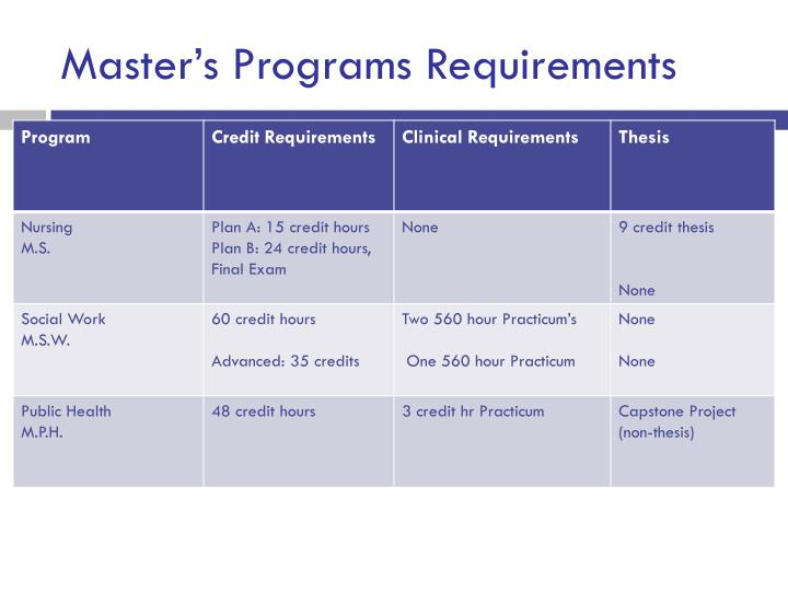 Master's Programs Requirements