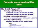 projects are organized like this