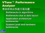 vtune performance analyzer
