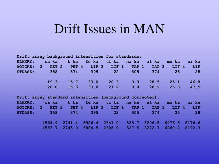 Drift Issues in MAN