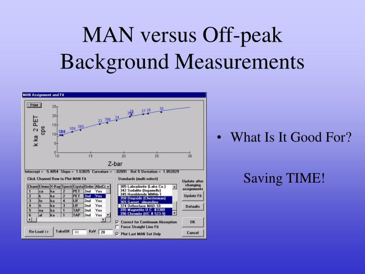 Man versus off peak background measurements