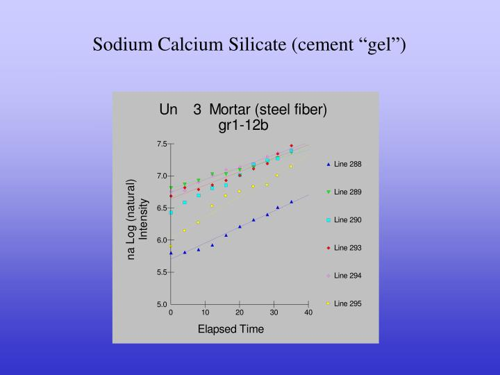 "Sodium Calcium Silicate (cement ""gel"")"