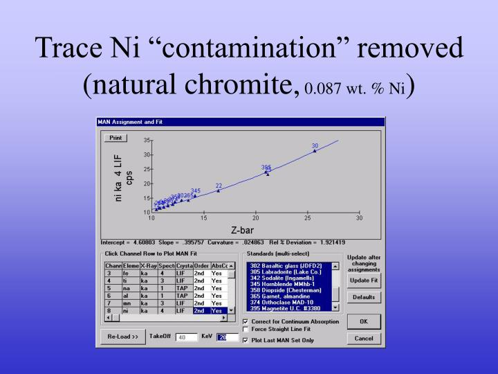 "Trace Ni ""contamination"" removed (natural chromite,"