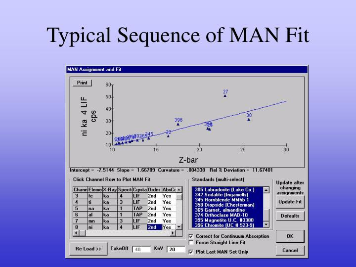 Typical Sequence of MAN Fit