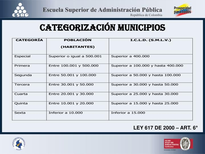 CATEGORIZACIÓN MUNICIPIOS