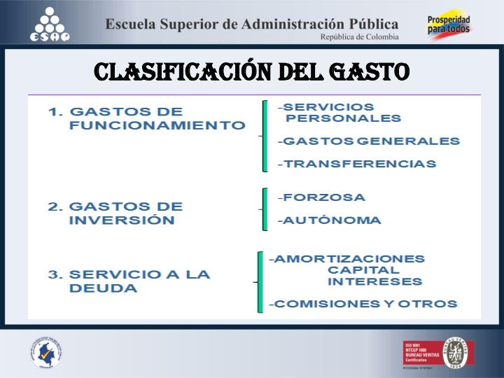 CLASIFICACIÓN DEL GASTO