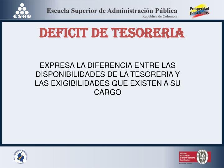 DEFICIT DE TESORERIA