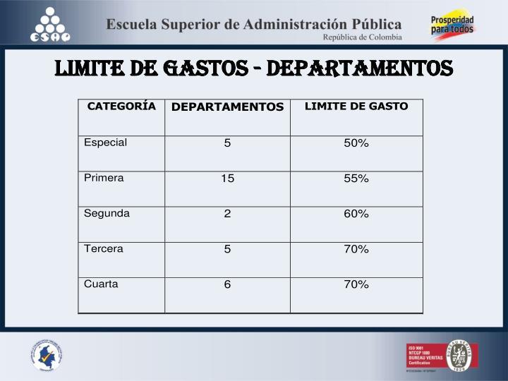 LIMITE DE GASTOS - DEPARTAMENTOS