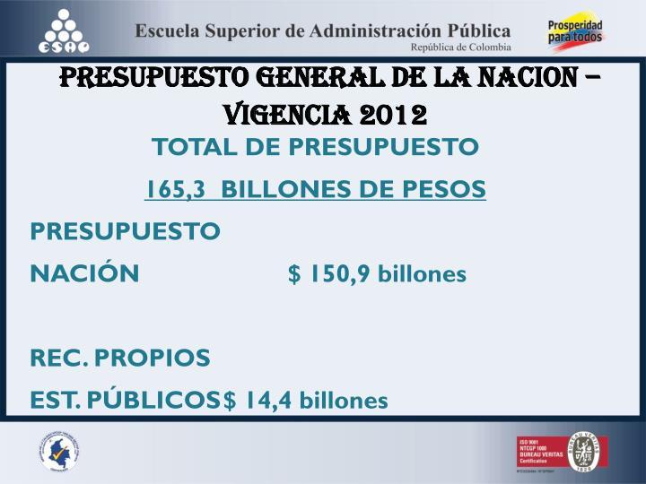 PRESUPUESTO GENERAL DE LA NACION – VIGENCIA 2012