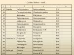 cyclone shelters contd5