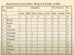 departmental action plans medical health contd