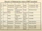 details of habitations where ews installed1