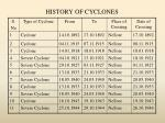 history of cyclones