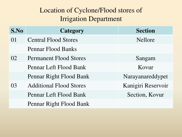 Location of Cyclone/Flood stores of