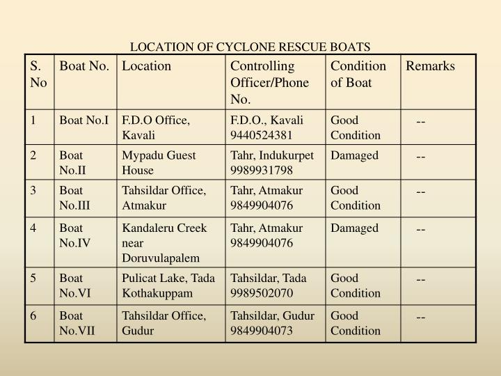 LOCATION OF CYCLONE RESCUE BOATS