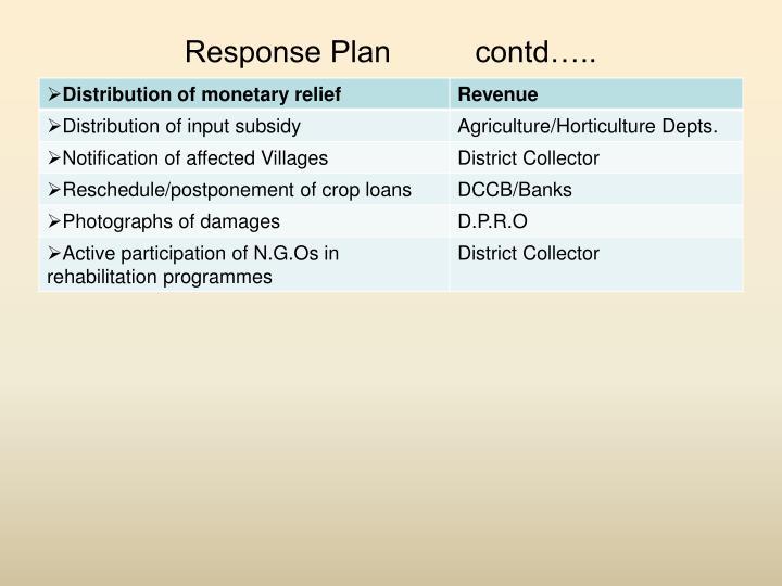 Response Plan          contd…..