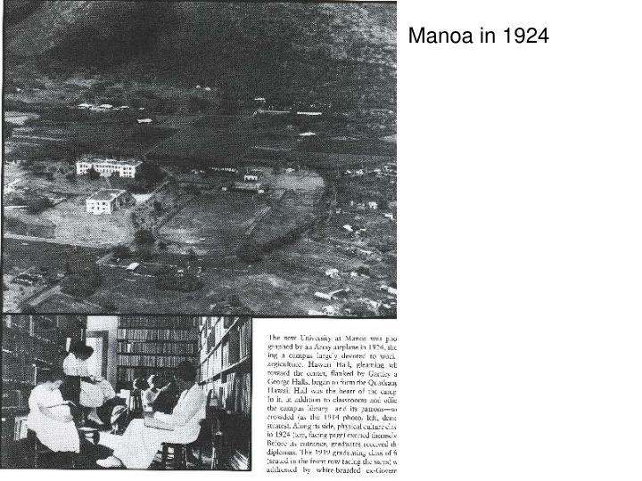 Manoa in 1924