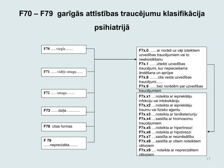 F70  F79  gargs attstbas traucjumu klasifikcija psihiatrij