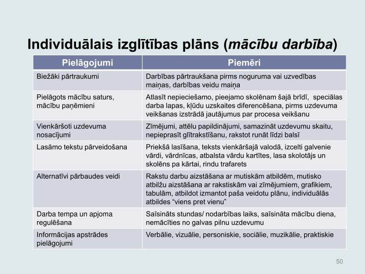 Individulais izgltbas plns (