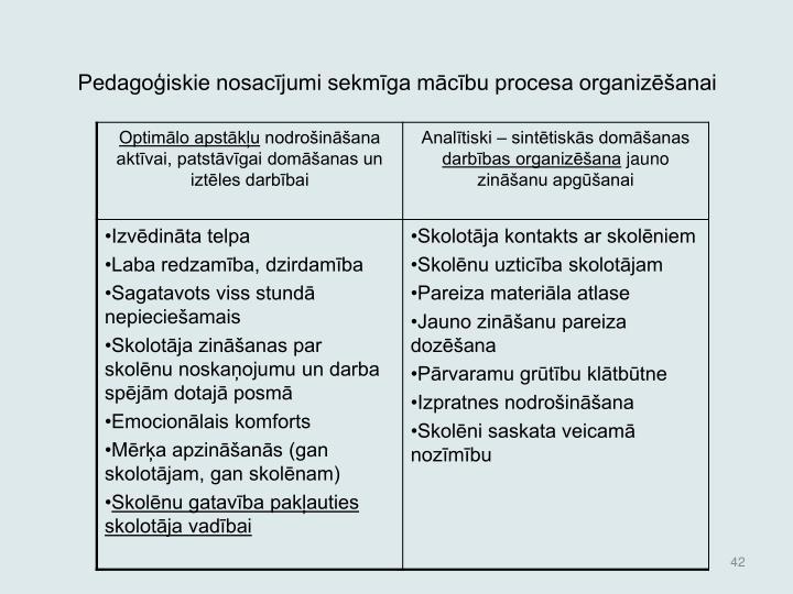 Pedagoiskie nosacjumi sekmga mcbu procesa organizanai