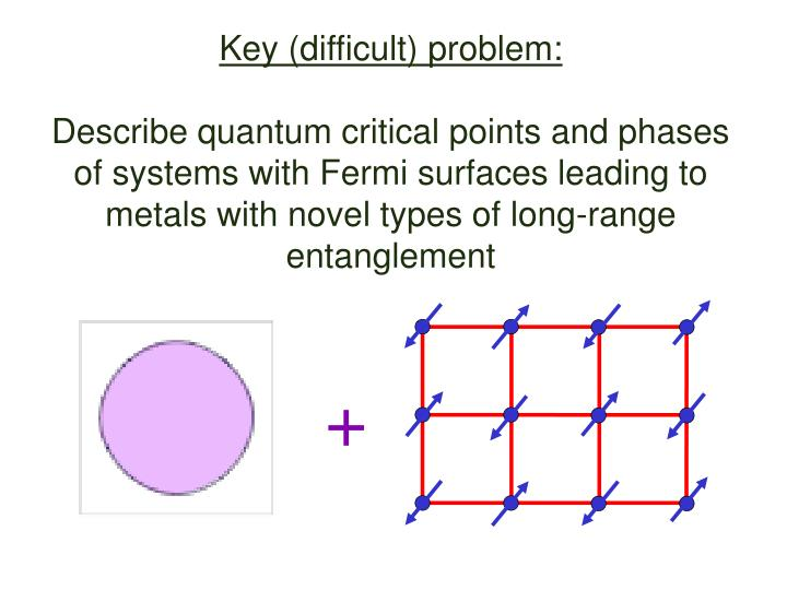 Key (difficult) problem:
