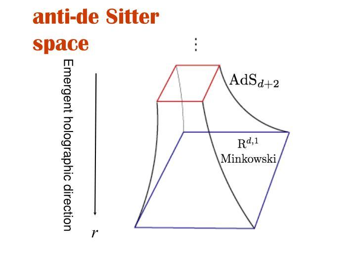 anti-de Sitter space
