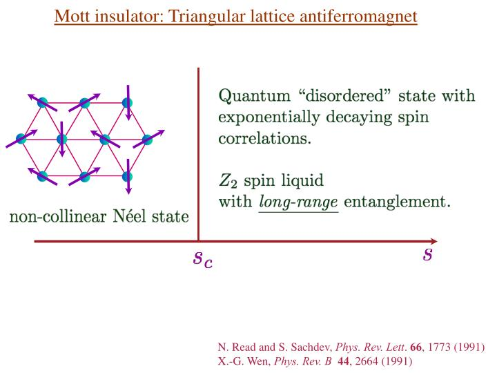Mott insulator: Triangular lattice antiferromagnet