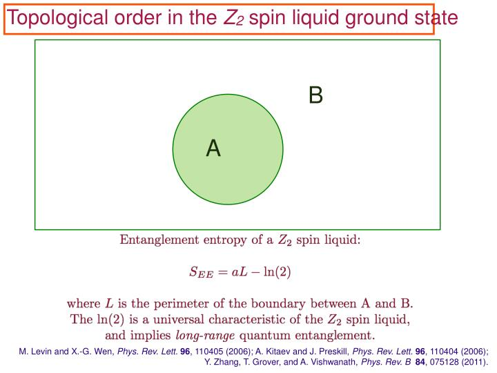 Topological order in the