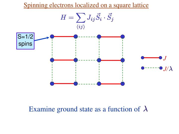 Spinning electrons localized on a square lattice
