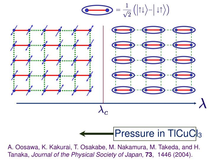 Pressure in TlCuCl