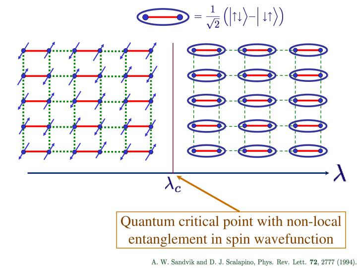 Quantum critical point with non-local entanglement in spin wavefunction