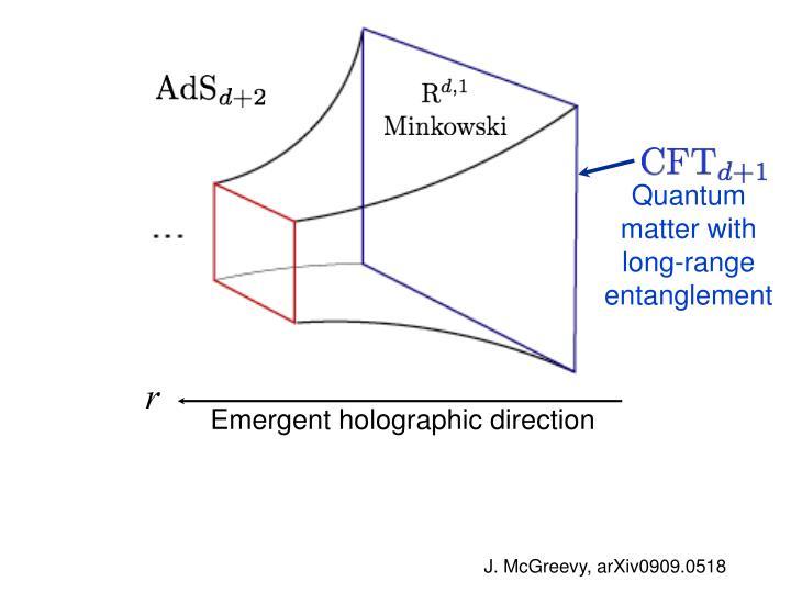 Quantum matter with