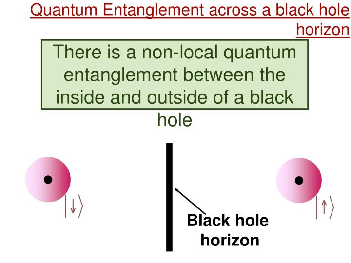 Quantum Entanglement across a black hole horizon