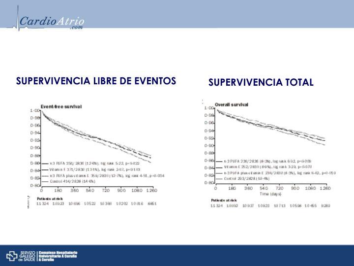 SUPERVIVENCIA LIBRE DE EVENTOS