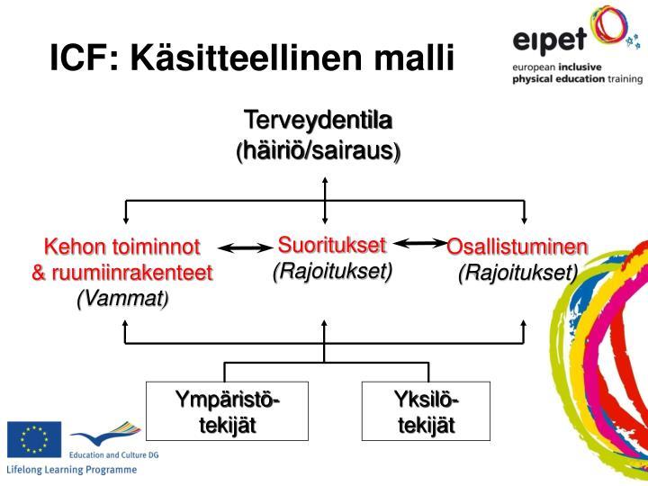 ICF: Käsitteellinen malli