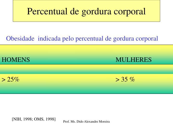 Percentual de gordura corporal