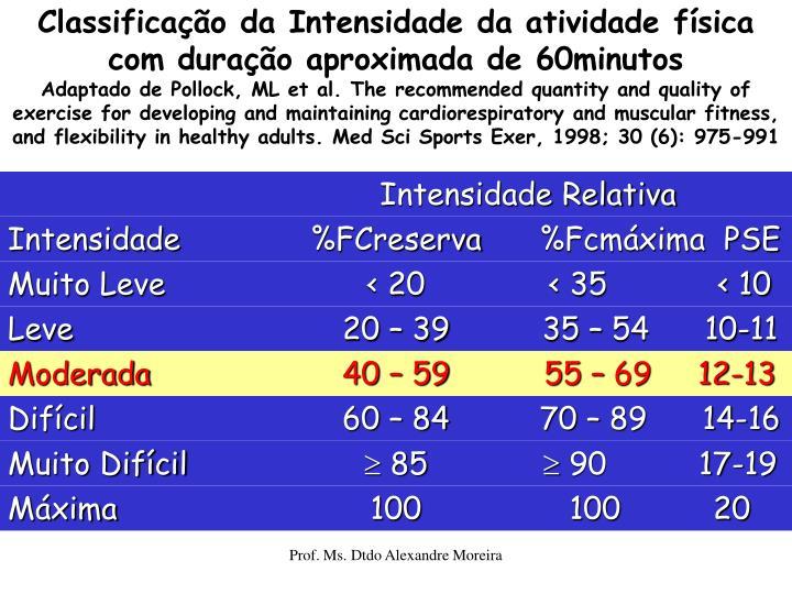 Classificação da Intensidade da atividade física com duração aproximada de 60minutos