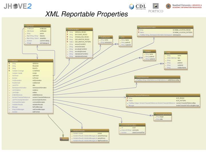 XML Reportable Properties