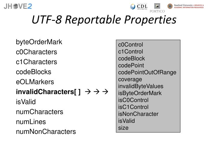UTF-8 Reportable Properties