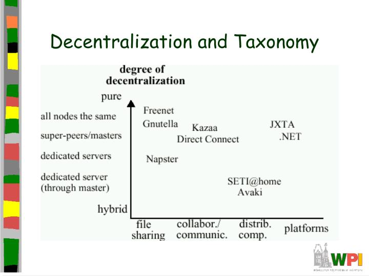 Decentralization and Taxonomy