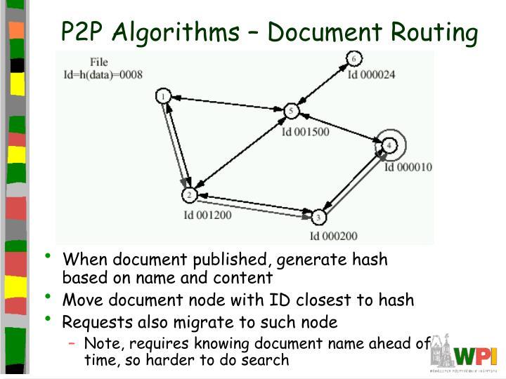 P2P Algorithms – Document Routing
