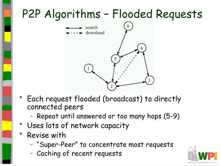 P2P Algorithms – Flooded Requests