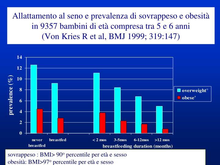 Allattamento al seno e prevalenza di sovrappeso e obesità